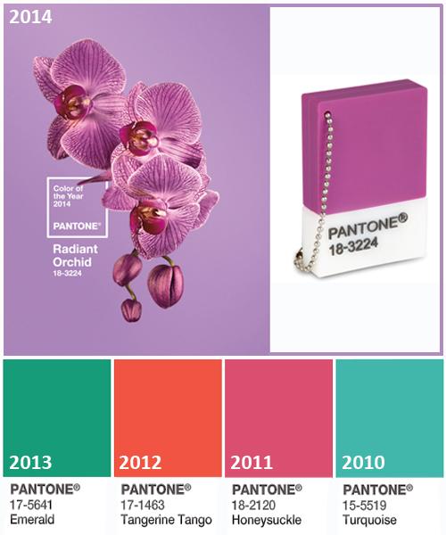 pantone colores por años